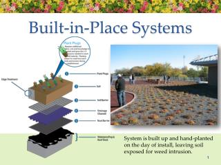 Built-in-Place Systems