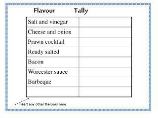 Flavour 	             Tally