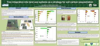 Tree integration into land-use systems as a strategy for soil carbon sequestration