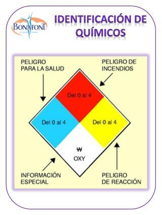 IDENTIFICACIÓN DE QUÍMICOS