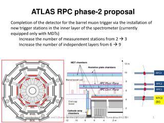 ATLAS RPC phase-2  proposal