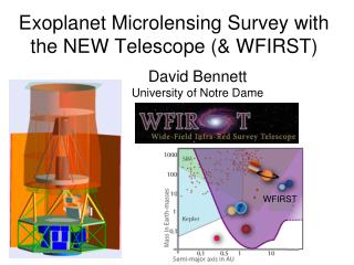 Exoplanet Microlensing Survey with the NEW Telescope (& WFIRST)