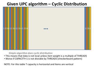 Given UPC algorithm � Cyclic Distribution