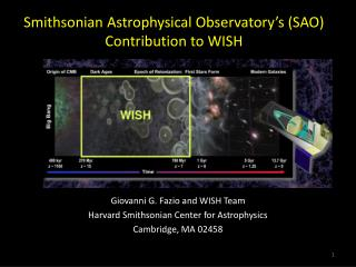 Smithsonian Astrophysical Observatory's (SAO) Contribution to WISH