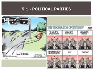 5.1 - Political Parties