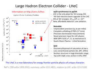 Large Hadron Electron Collider -  LHeC