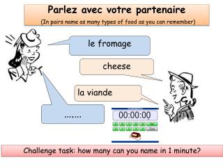 Parlez  avec  votre partenaire (In pairs name as many types of food as you can remember)