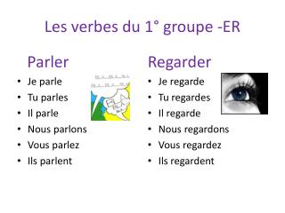 Les verbes du  1°  groupe  -ER
