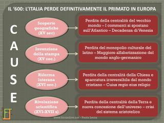 IL '600: L'ITALIA PERDE DEFINITIVAMENTE IL PRIMATO IN EUROPA