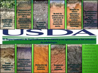 El Departamento de Agricultura de los EEUU y su aportación a los estudios de edafología.
