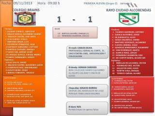 Fecha:   09 /11/2013       Hora:  09:00 h