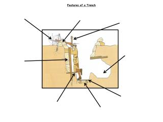 Features of a Trench