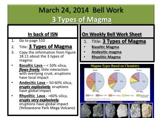 March 24, 2014  Bell Work  3 Types of Magma