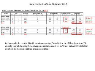Suite  comité  ALARA  du 18  janvier  2012