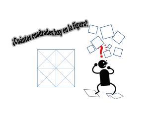 ¿Cuántos  cuadrados  hay en la figura?