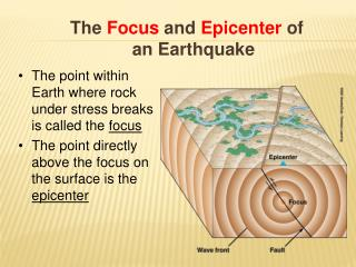 The  Focus  and  Epicenter  of an Earthquake