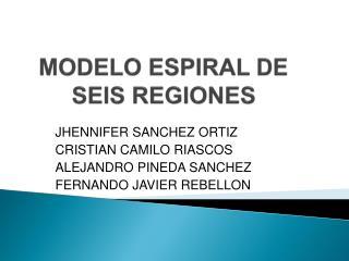 MODELO ESPIRAL DE SEIS REGIONES
