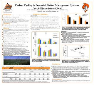 Carbon Cycling in Perennial Biofuel Management Systems