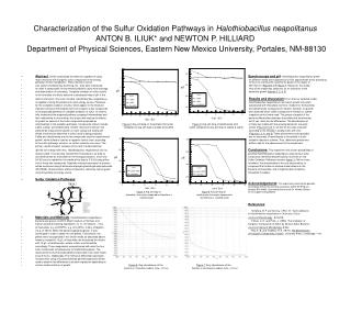 Characterization of the Sulfur Oxidation Pathways in Halothiobacillus neapolitanus ANTON B. ILIUK and NEWTON P. HILLIARD