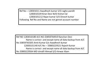 Ref No � 128301011  Awadhesh kumar  S/O- ragho pandit 1283010139  Kiran  Devi W/O  Kishori lal