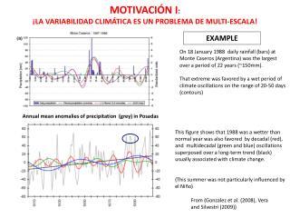 MOTIVACIÓN I :  ¡LA VARIABILIDAD CLIMÁTICA ES UN PROBLEMA DE MULTI-ESCALA!