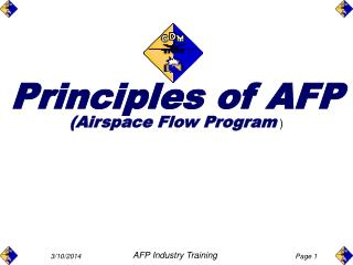 Principles of AFP