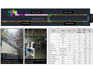 Uzay çatıdan inen profiller (hava ve elektrik tesisatı için)