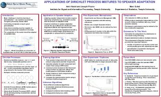 Applications of Dirichlet Process  Mixtures to  Speaker  Adaptation