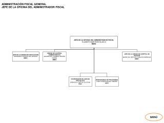 ADMINISTRACIÓN FISCAL GENERAL JEFE DE LA OFICINA DEL ADMINISTRADOR FISCAL