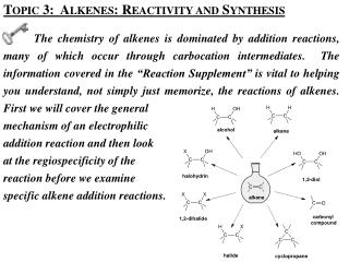 Topic 3:  Alkenes: Reactivity and Synthesis