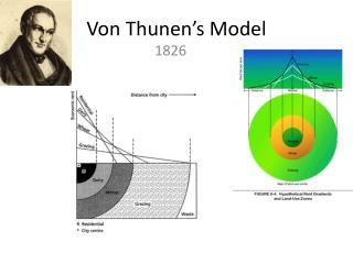 Von  Thunen's  Model