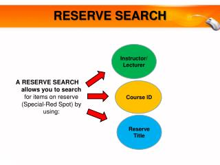 A RESERVE SEARCH allows you to search  for items on reserve (Special-Red Spot) by using: