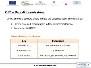OR5 – Rete di trasmissione