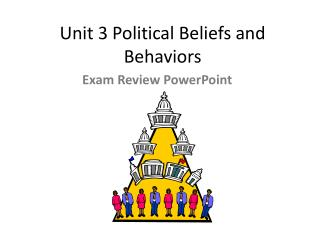 Unit 3 Political Beliefs and Behaviors