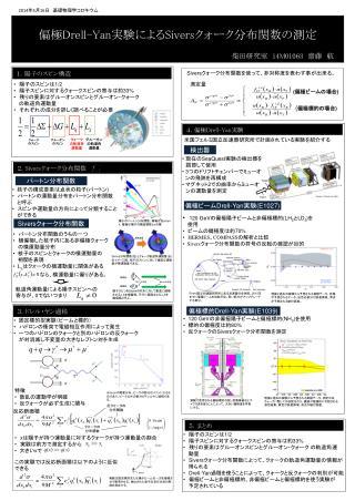 偏極 Drell -Yan 実験による Sivers クォーク分布関数の測定