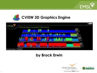 CVIEW 3D Graphics Engine
