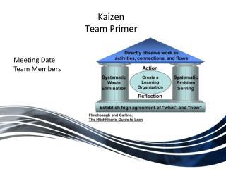 Kaizen  Team Primer