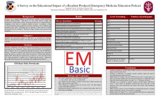 A Survey on the Educational Impact of a Resident Produced Emergency Medicine Education Podcast
