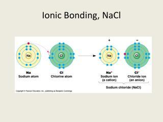 Ionic Bonding,  NaCl