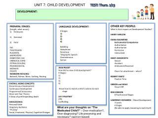 UNIT 7:  CHILD DEVELOPMENT  TEST: Thurs. 2/23