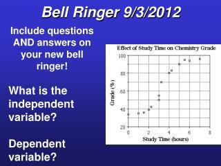 Bell Ringer 9/3/2012