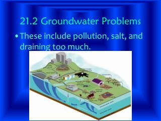 21.2 Groundwater Problems