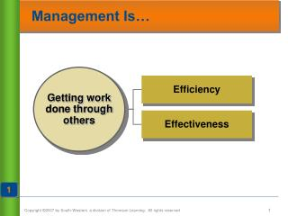 Management Is�