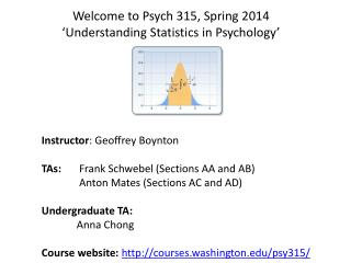 Welcome to Psych 315, Spring 2014 'Understanding Statistics in Psychology'