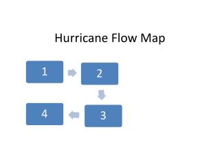 Hurricane Flow Map