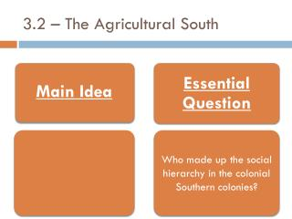 3.2 � The Agricultural South