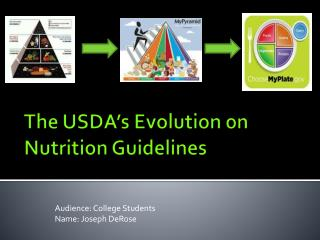The USDA's Evolution on Nutrition Guidelines