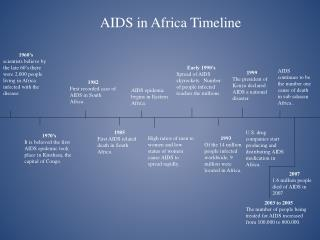 AIDS in Africa Timeline