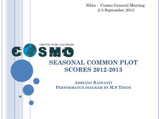 SEASONAL COMMON PLOT SCORES 2012-2013 Adriano  Raspanti Performance diagram by M.S Tesini