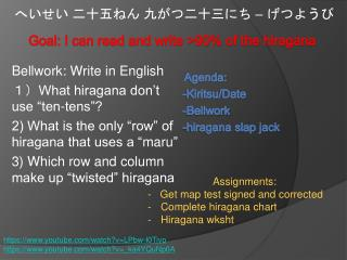 "Bellwork : Write in English 1) What hiragana don't use ""ten-tens""?"